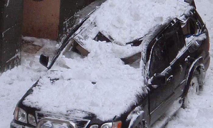 Цены на уборку снега с крыш